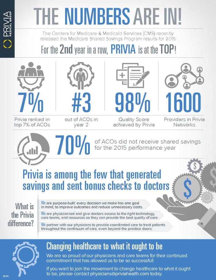 thesarein_infographic_final_digital